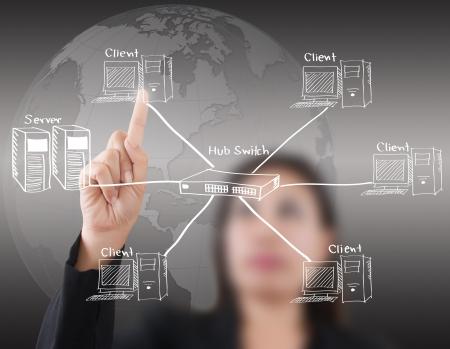Business lady pushing LAN Network diagram on the whiteboard