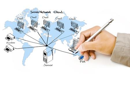 Hand write LAN Network diagram on the whiteboard