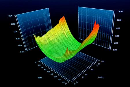 Complex economic threedimensional chart, vivid colors, 3D format