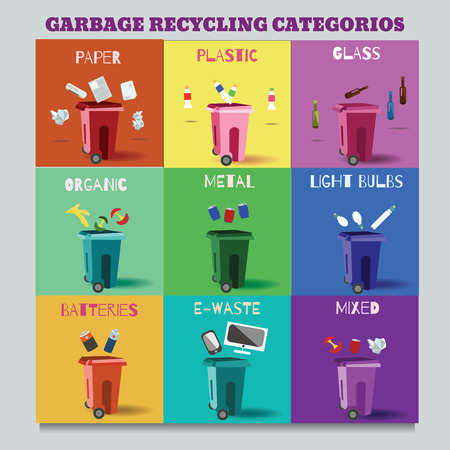illustration of garbage recycle categories