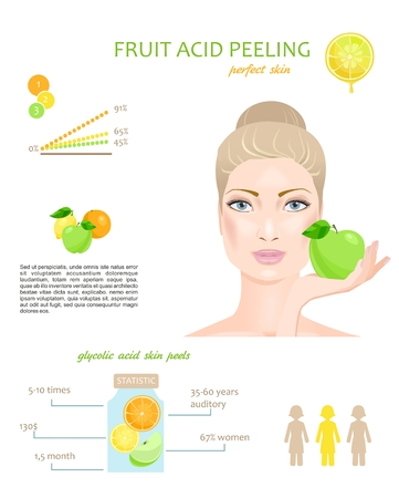 Fruit acid peeling infographic. Portrait of beautiful woman. Vector illustration