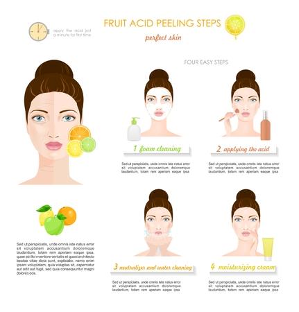 Four steps of fruit acid peeling. Infographic. Vector illustration