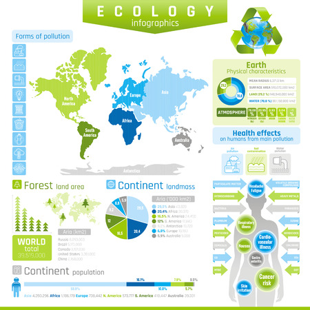 Ecological icon set infographic diagram  Green icons