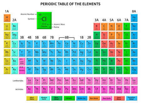 Illustration pour Periodic Table of the Elements - shows atomic number, symbol, name and atomic weight. Vector Illustration - image libre de droit