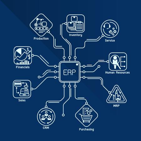 Enterprise resource planning (ERP) module Construction flow line art vector design