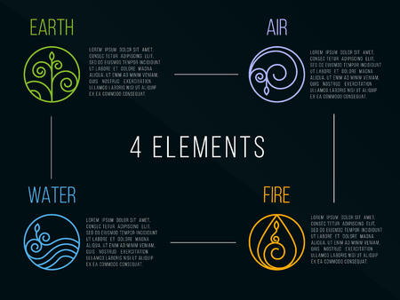 Illustration pour Nature 4 elements circle logo sign. Water, Fire, Earth, Air. on dark background. - image libre de droit
