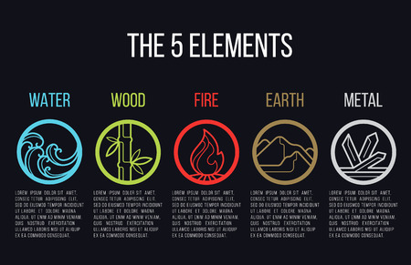 Ilustración de 5 elements of nature circle line icon sign. Water, Wood, Fire, Earth, Metal. on dark background. - Imagen libre de derechos