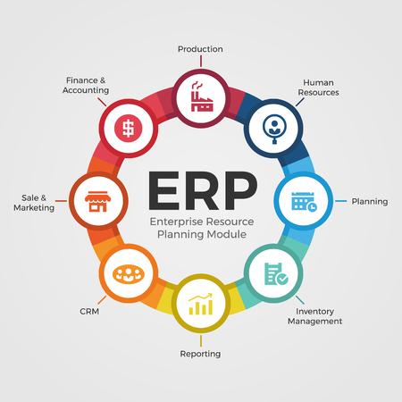 Illustration pour Enterprise resource planning (ERP) modules with circle diagram and icon modules sign - image libre de droit