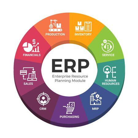 Illustration pour Enterprise resource planning (ERP) modules with circle diagram chart and icon modules sign vector design - image libre de droit