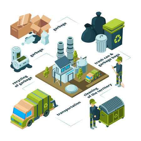 Illustration pour Waste recycling infographic. Garbage trash removal disposal cleaning processes vector collection. Illustration of garbage and waste recycling - image libre de droit
