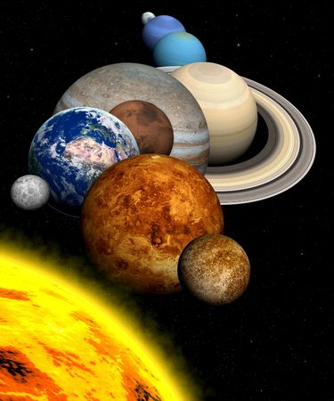 The planets in the solar system
