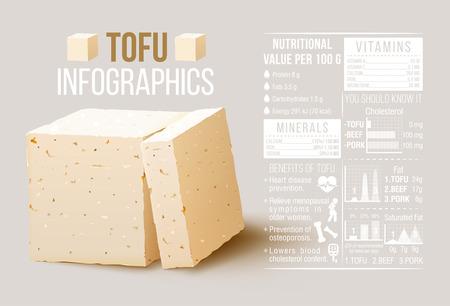 Vektor für Infographic tofu elements. Nutritional value of tofu, tofu cheese. vector stock - Lizenzfreies Bild