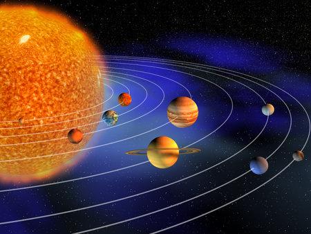 Solar System Diagram Mural Wallpaper