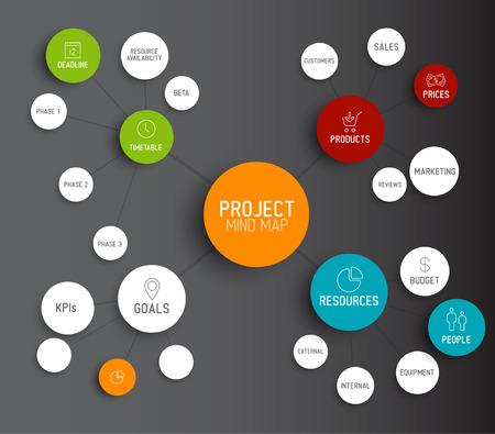 Vector Project management mindmap scheme concept