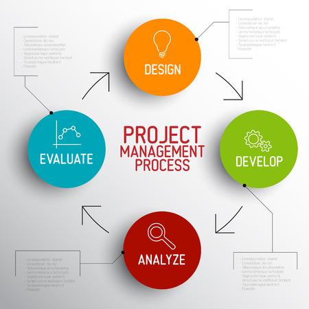 Illustration pour Vector Project management process diagram concept - image libre de droit