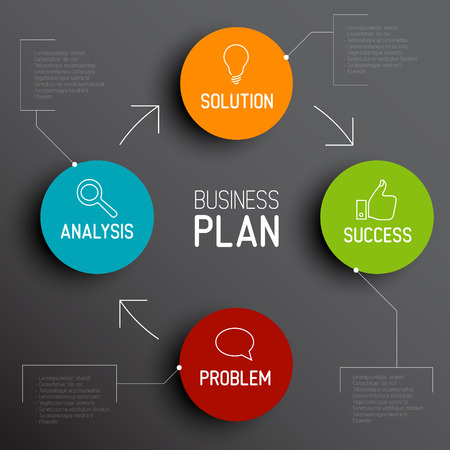 Successful Business Plan diagram / scheme