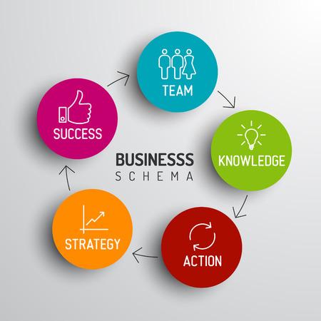 Illustration pour minimalistic business schema diagram  - image libre de droit