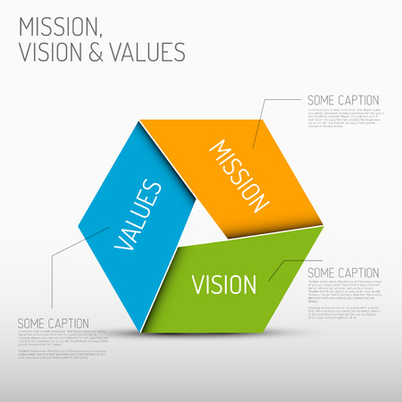 Mission, vision and values diagram schema infographic