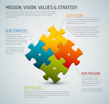 Vector company core values - Mission, vision, strategy and values diagram schema made from puzzle pieces