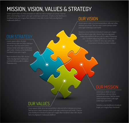 Vektor für Vector company core values - Mission, vision, strategy and values diagram schema made from puzzle pieces - Lizenzfreies Bild