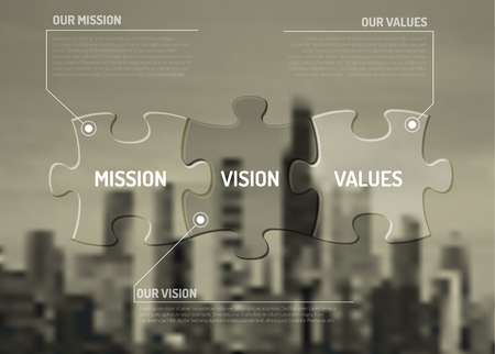 Mission, vision and values diagram schema made from puzzle pieces on the city background