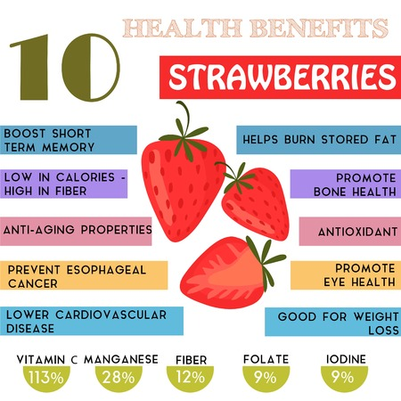 10 Health benefits information of Strawberries. Nutrients infographic,  vector illustration. - stock vector