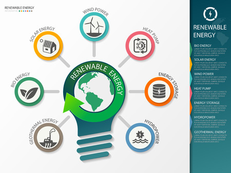 Type of renewable energy info graphics background and elements. There are wind power, hydropower, solar energy, geothermal energy, bio energy, heat pump and energy storage  for layout, banner, web design, statistic, brochure template. vector illustration