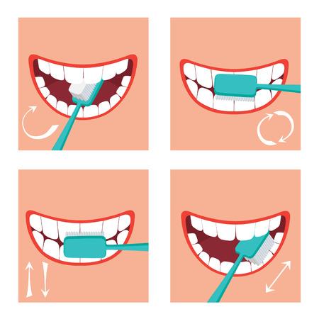Ilustración de How to brush your teeth - Imagen libre de derechos