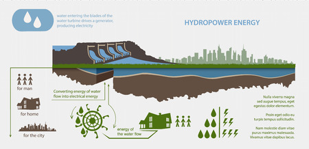 renewable energy hydroelectric power plant in the illustrated infographics