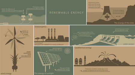 all kinds of renewable energy ground water, wind, fire