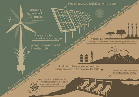 infographics renewable energy. natural resources and the production of electricity