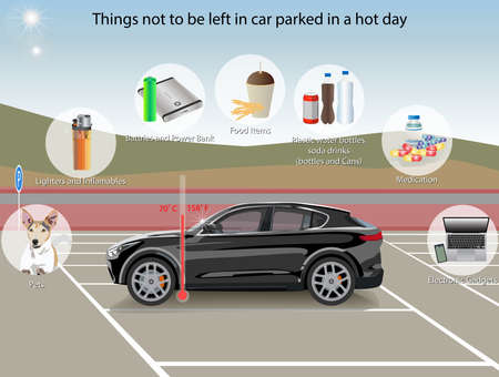 Illustration pour Vector Illustration of things that should not be left inside car parked in direct sunlight - image libre de droit