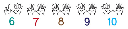 Hands with fingers. Icon set for counting education.