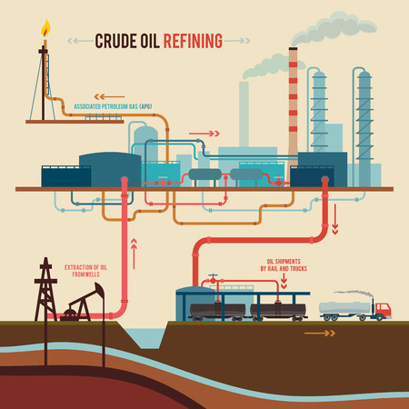 Stages of processing crude oil on refinery plant from extraction to shipments. Flat graphic design