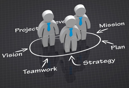 Strategic leadership in business as a concept