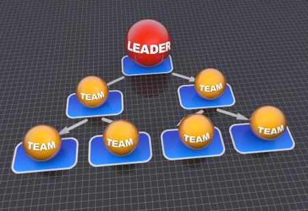 Photo pour Organization chart concept as a background - image libre de droit