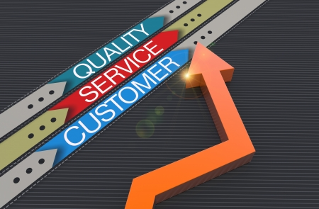 Customer service evaluation for quality