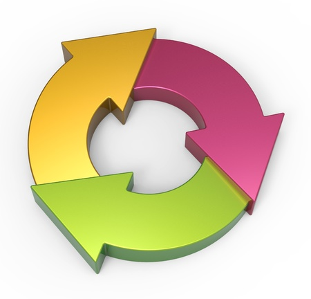 Business process diagram as a concept