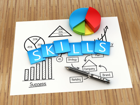 Business skills and concept