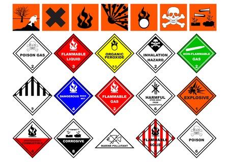 Chemical safety symbols over white background