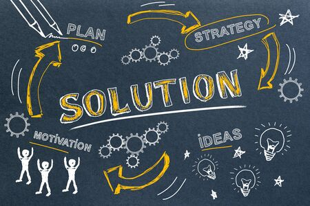 Photo pour Success, solution and marketing concept. Creative hand drawn business sketch on chalkboard background. 3D Rendering - image libre de droit