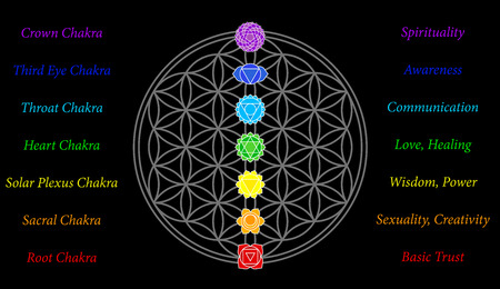 chakra: Vectorgraphics about chakra at ClipDealer