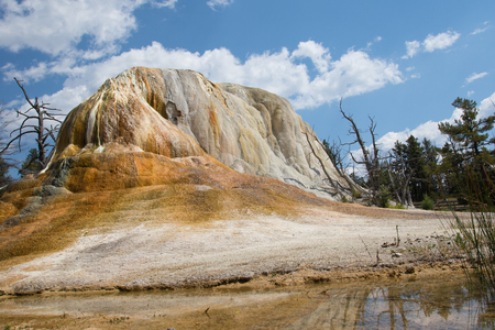 The Orange Spring Mound at Mammoth Hot Springs in Yellowstone
