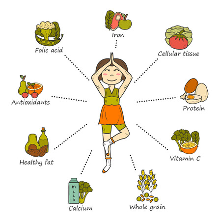 Illustration for Set of cartoon hand drawn pregnancy nutrition infographic with pregnant woman and food. Healthy lifestyle. Bodycare and health care for pregnant woman. Vitamins and minerals for healthy pregnancy - Royalty Free Image