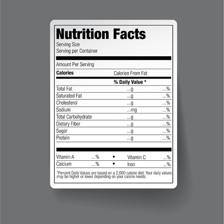Nutrition Facts Food Label