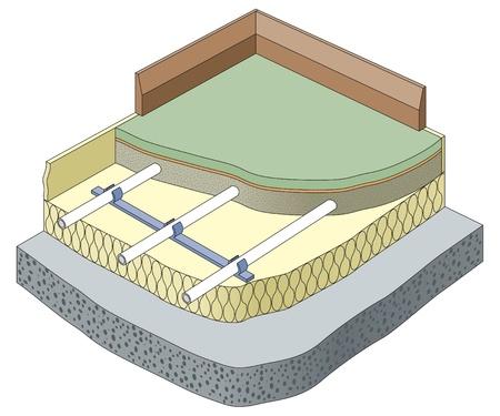 Underfloor heating isometric cut-away