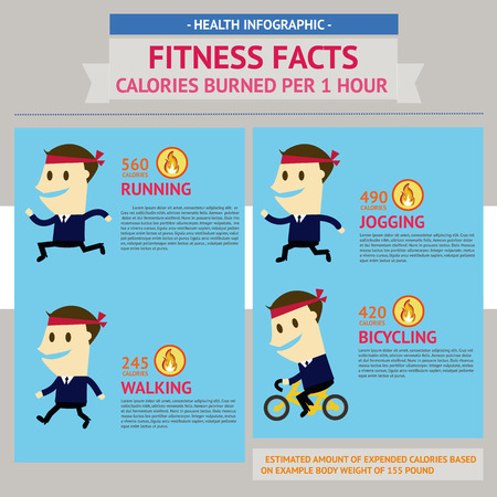 Health infographic  Fitness facts, calories burned per 1 hour