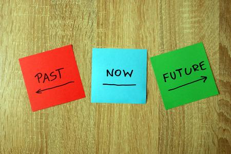 Past, present and future - concept