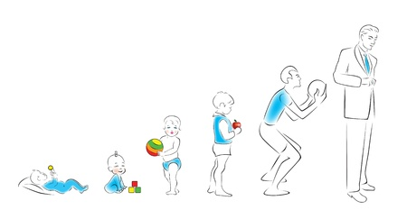 Stages of maturation man  from infancy to maturity