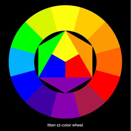 Itten 12 color wheel, RGB palette, scalable vector